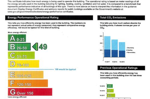 CEO Blog Energy Cert.jpg